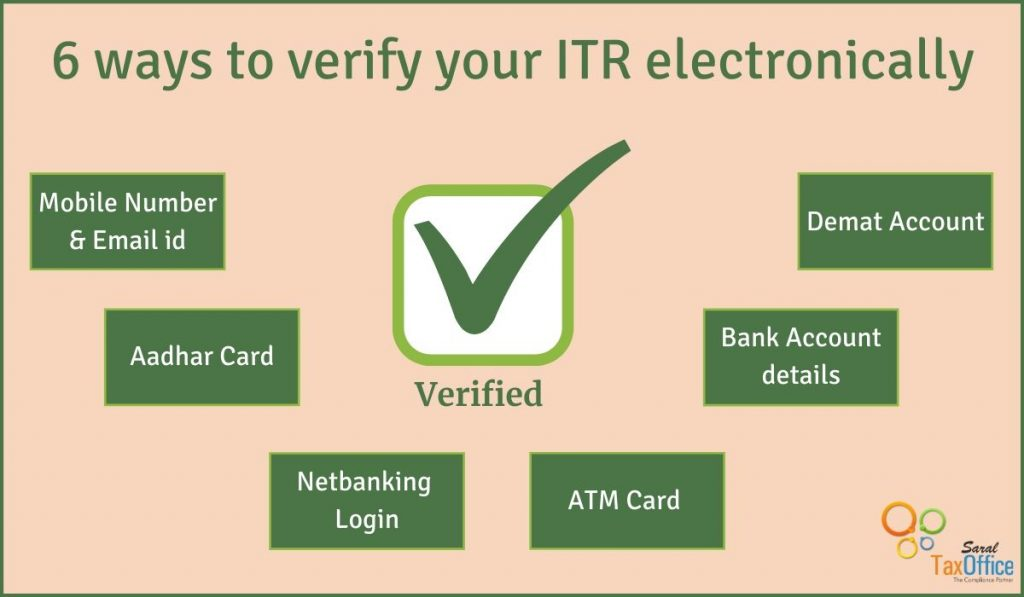 e-verification of itr