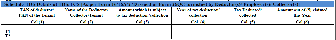 How to fill ITR-1 form 7