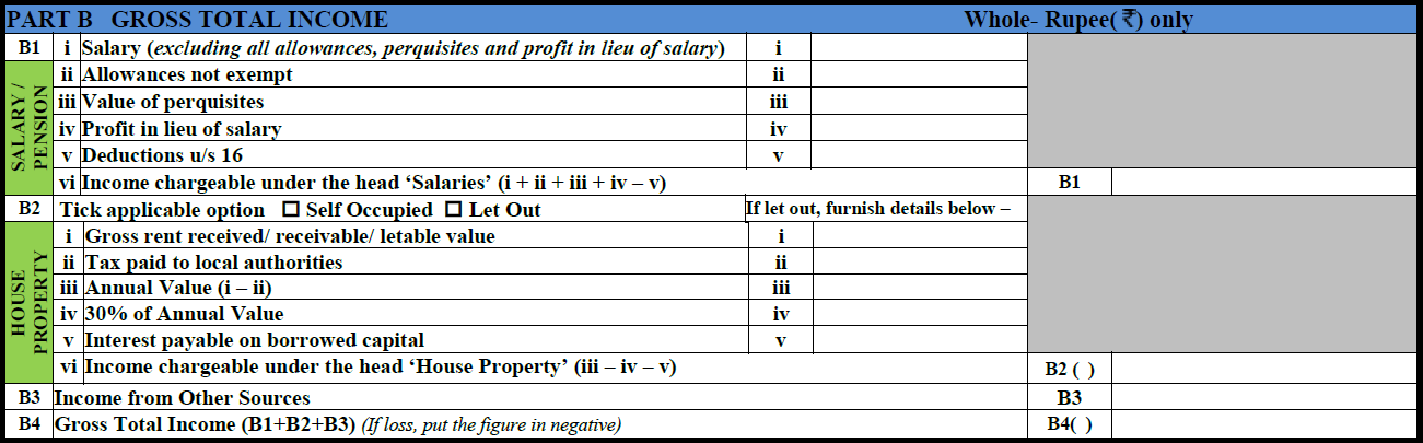How to fill ITR-1 form details 2