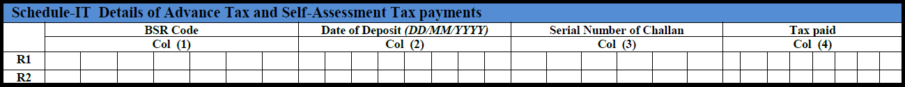 How to fill ITR-1 form details 6