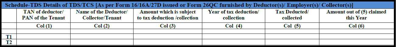 How to fill ITR-1 form details 7