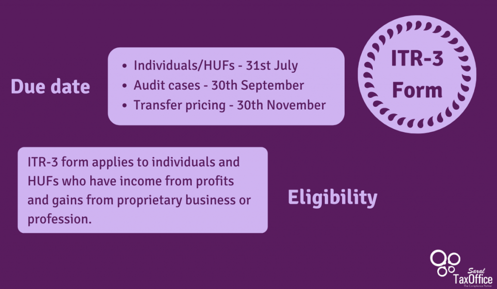 ITR-3 form - Meaning, eligibility, due date and general instructions